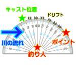 【125話】YouTube動画『ピン狙いドリフト釣法』